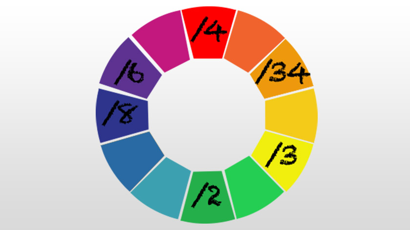 The Colour Wheel – Your Guide to the Theory of Hair Colour Science · MHD