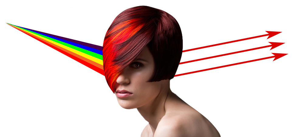 The Colour Wheel A Hair Colourist S Must Have Tool