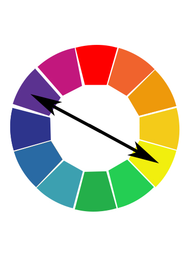 The Colour Wheel - A Hair Colourist\'s Must Have Tool